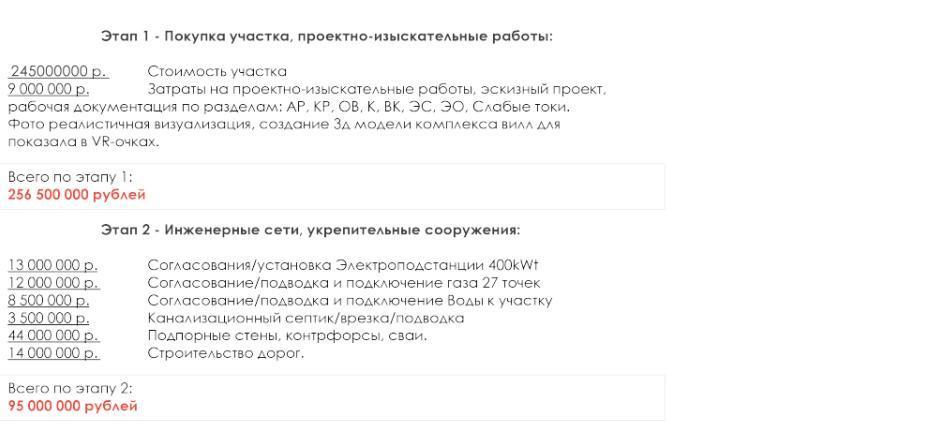 Продажа инвестиционного проекта с земельным участком - image 2019-02-25_01-03-03 on https://bizneskvartal.ru